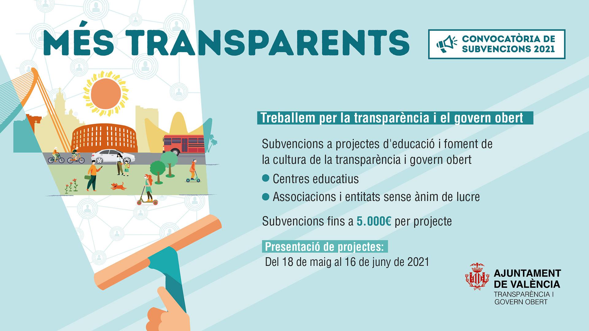 Subvenciones transparencia
